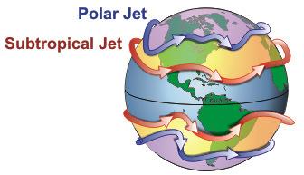 Jetstreamconfig