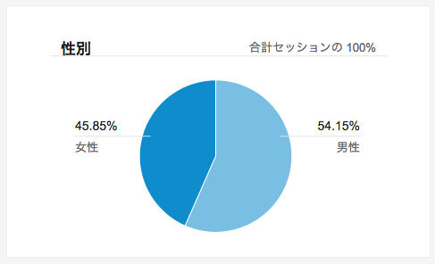 __google_analytics1