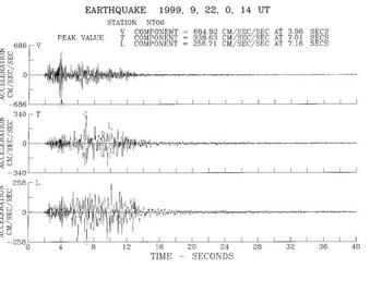 041027-EarthquakeWave.jpg